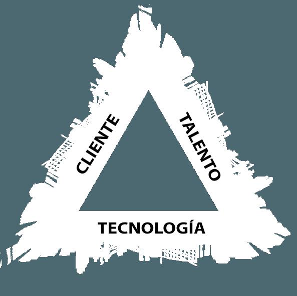 triangulo-cliente-talento-tecnologia